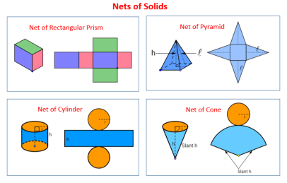 xnets-of-solids.png.pagespeed.ic.5Drerrelo8
